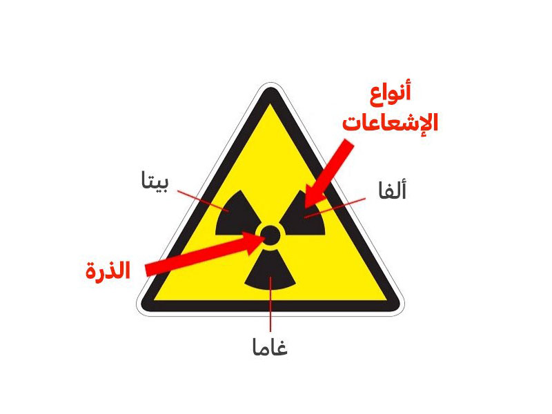 علامة التحذير من الإشعاع